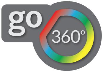 360º tour